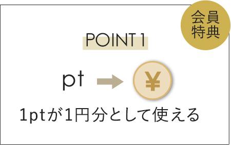 【会員特典】新規会員登録で500円分ポイントをプレゼント!